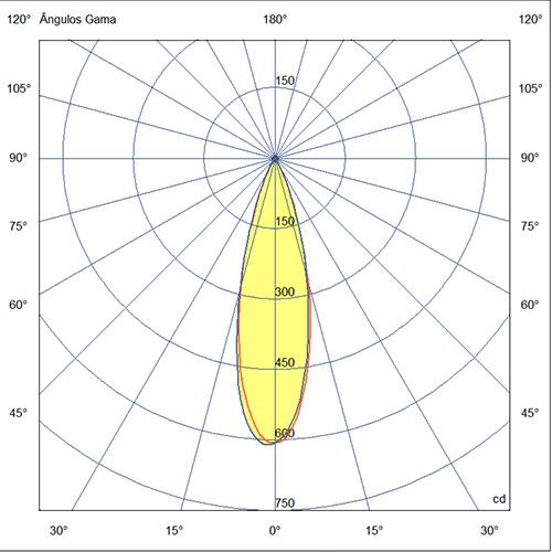 fotometria30graus1